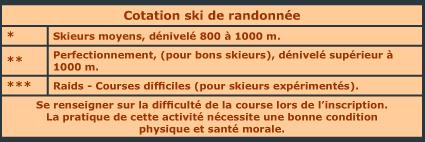 Cotations ski de rando